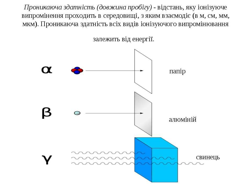Проникаюча здатність (довжина пробігу) - відстань, яку іонізуюче випромінення...