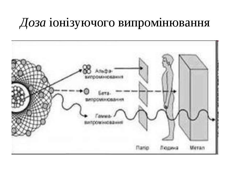 Доза іонізуючого випромінювання