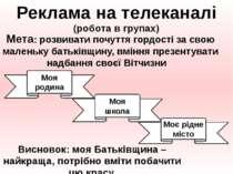 Реклама на телеканалі (робота в групах) Мета: розвивати почуття гордості за с...