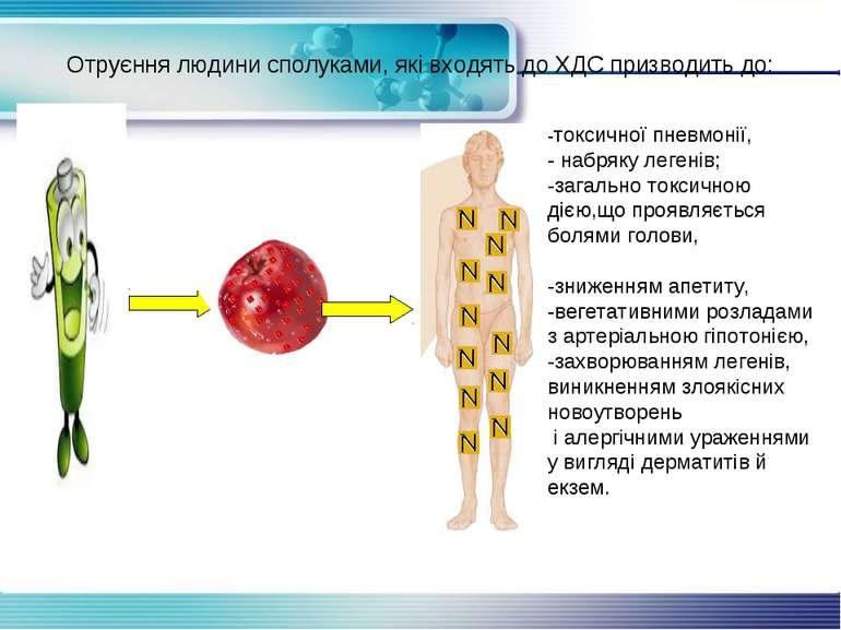Отруєння людини сполуками, які входять до ХДС призводить до: -токсичної пневм...