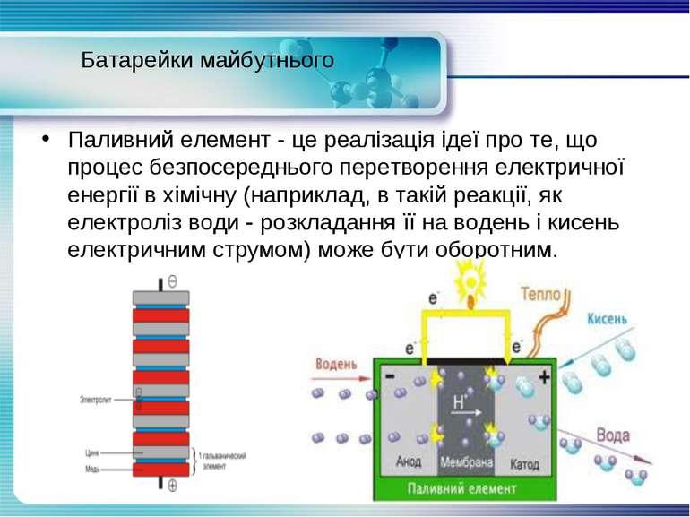 Батарейки майбутнього Паливний елемент - це реалізація ідеї про те, що процес...