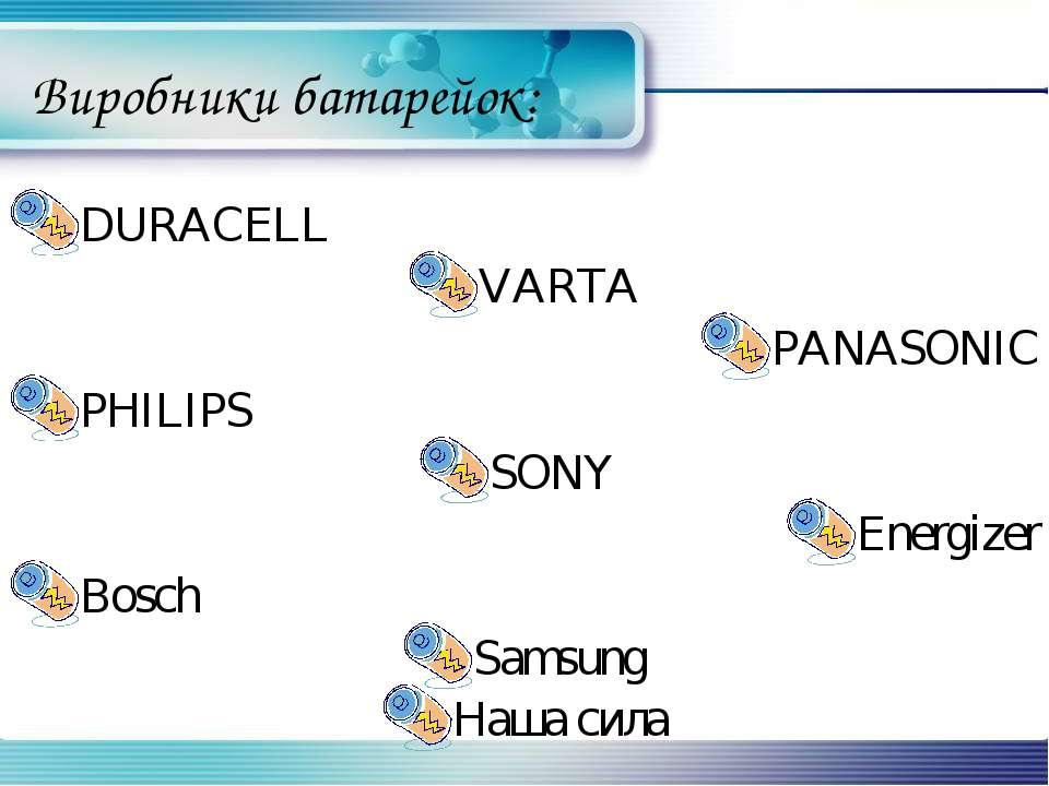Виробники батарейок: DURACELL VARTA PANASONIC PHILIPS SONY Energizer Bosch Sa...
