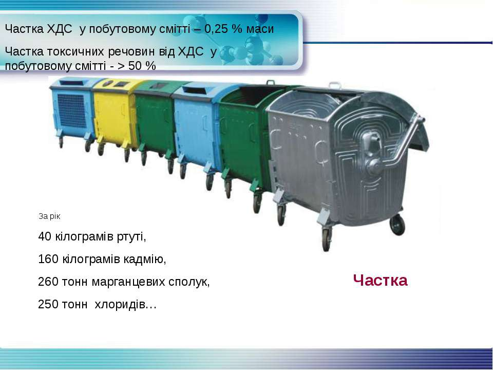 Частка ХДС у побутовому смітті – 0,25 % маси Частка токсичних речовин від ХДС...