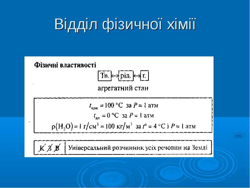 Відділ фізичної хімії