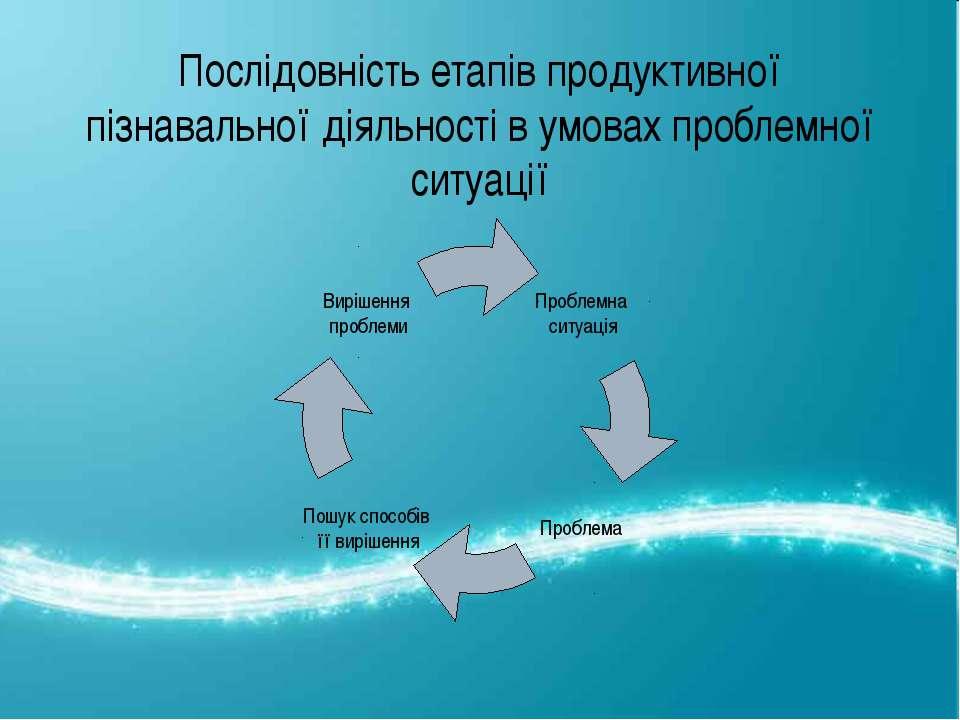 Послідовність етапів продуктивної пізнавальної діяльності в умовах проблемної...