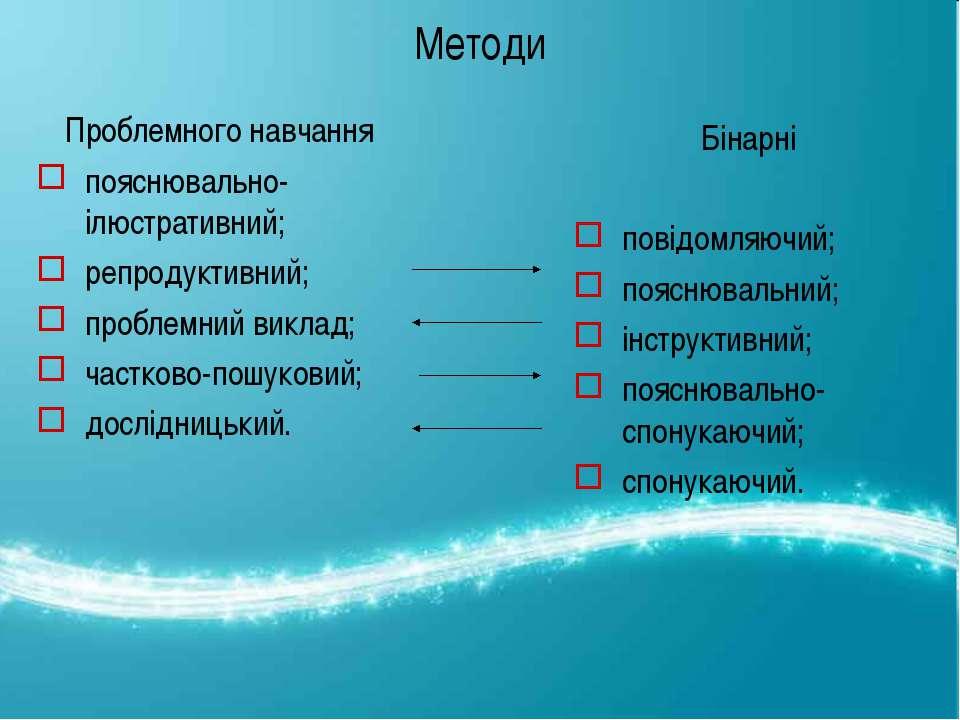Методи Проблемного навчання пояснювально-ілюстративний; репродуктивний; пробл...