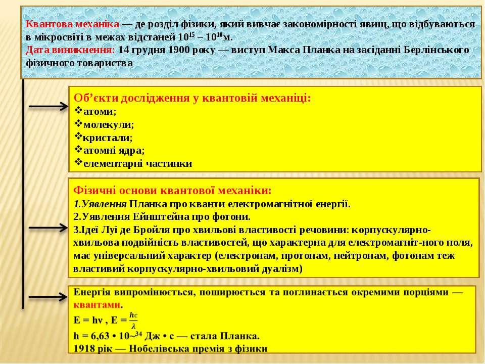 Квантова механіка — де розділ фізики, який вивчає закономірності явищ, що від...