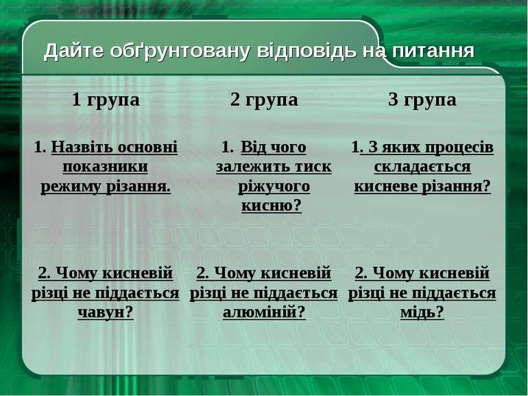 Дайте обґрунтовану відповідь на питання 1 група 2 група 3 група 1. Назвіть ос...