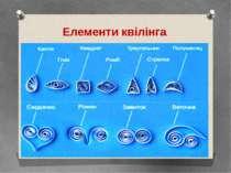 Елементи квілінга
