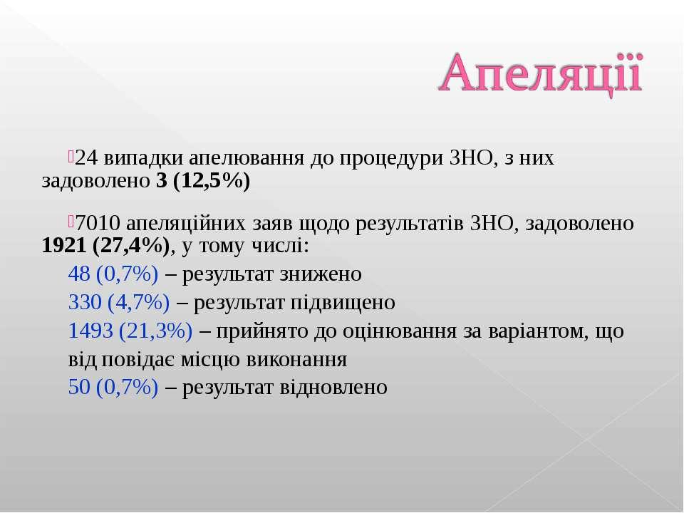 24 випадки апелювання до процедури ЗНО, з них задоволено 3 (12,5%) 7010 апеля...