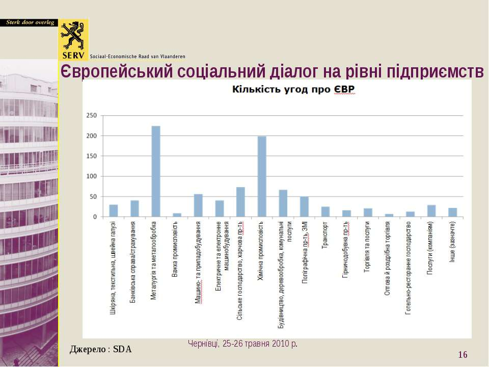 Європейський соціальний діалог на рівні підприємств Джерело : SDA * Чернівці,...