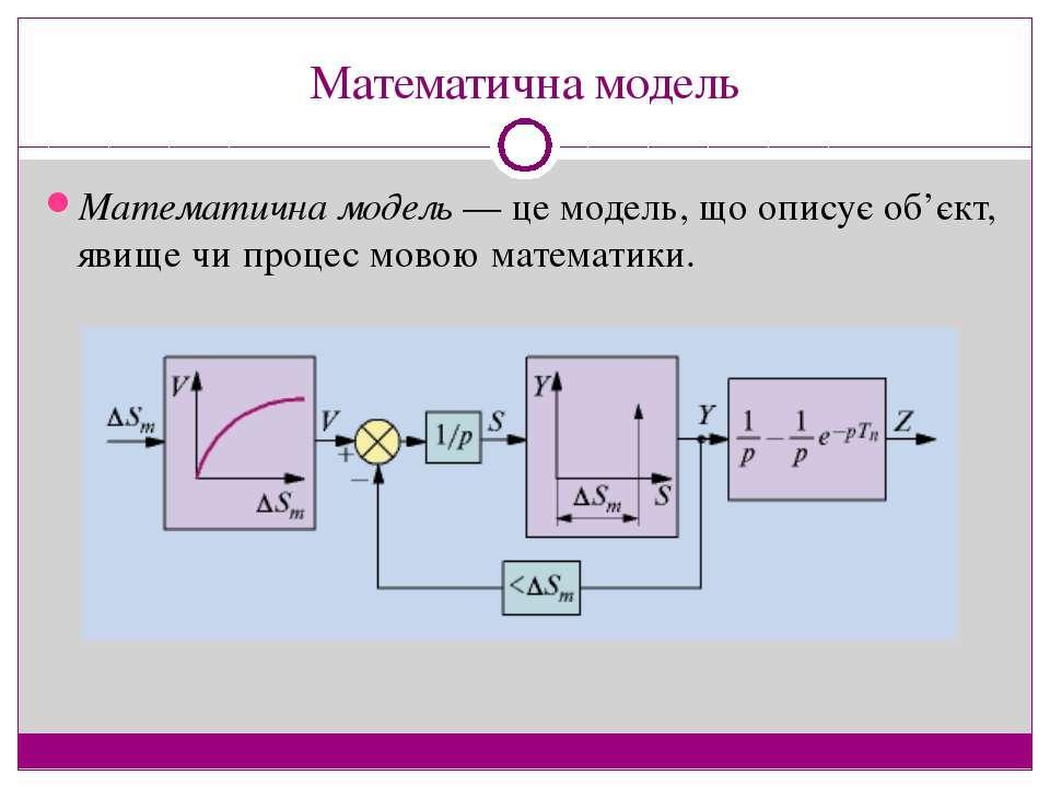 Математична модель Математична модель — це модель, що описує об'єкт, явище чи...