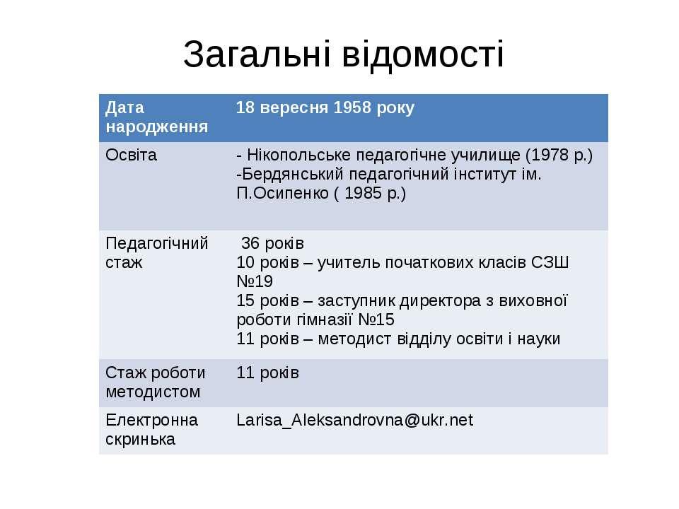 Загальні відомості Дата народження 18 вересня 1958 року Освіта - Нікопольське...
