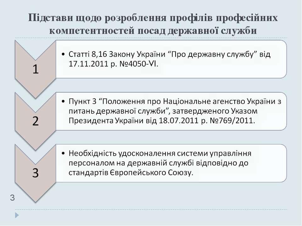 Підстави щодо розроблення профілів професійних компетентностей посад державно...
