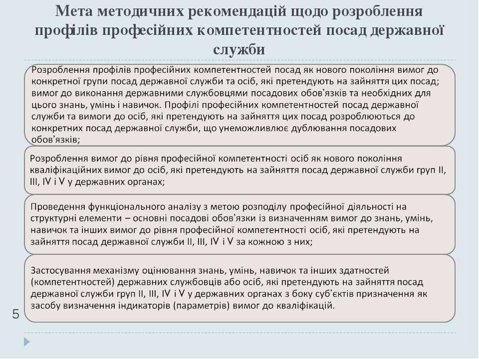 Мета методичних рекомендацій щодо розроблення профілів професійних компетентн...