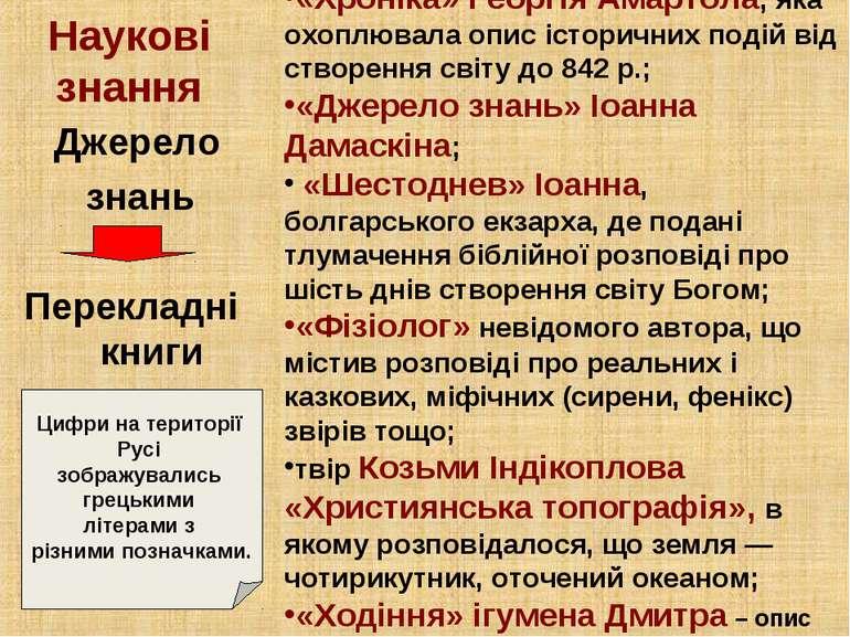 Наукові знання Джерело знань Перекладні книги «Хроніка» Георгія Амартола, яка...