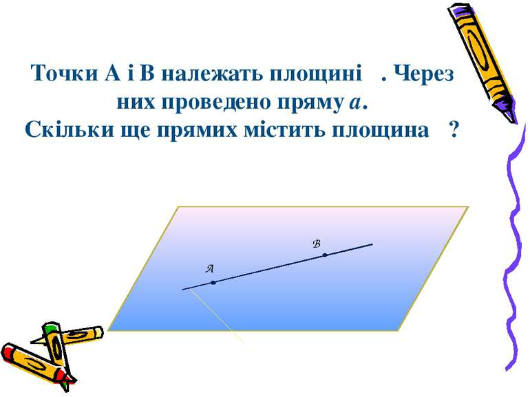 Точки А і В належать площині α. Через них проведено пряму а. Скільки ще прями...