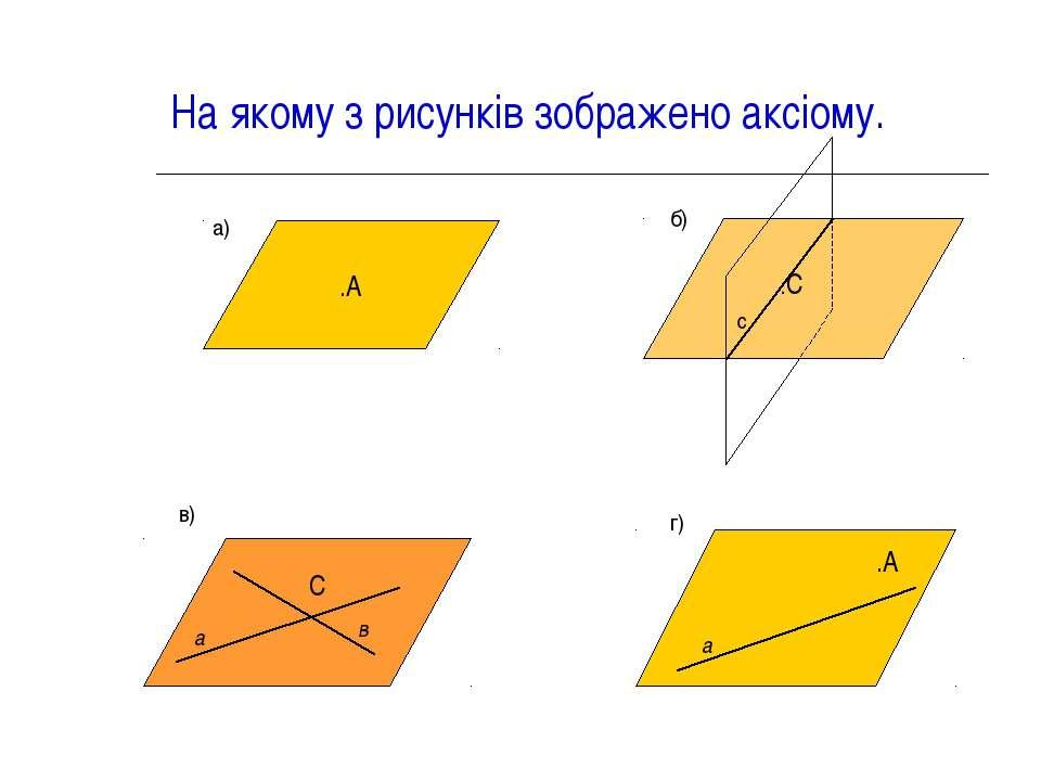 На якому з рисунків зображено аксіому. .А α α β с .С а в α С а α .А а) б) в) г)
