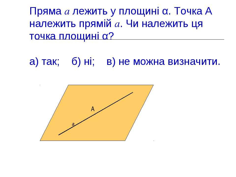 Пряма а лежить у площині α. Точка А належить прямій а. Чи належить ця точка п...