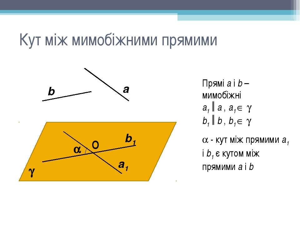 Кут між мимобіжними прямими O Прямі а і b – мимобіжні а1 а , а1 b1 b , b1 - к...