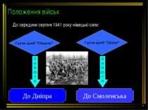 """Положення військ До середини серпня 1941 року німецькі сили: Група армії """"Пів..."""