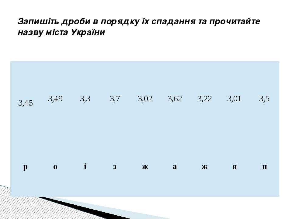 Запишіть дроби в порядку їх спадання та прочитайте назву міста України 3,45 3...