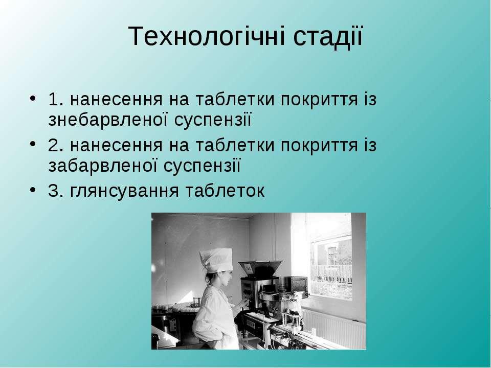 Технологічні стадії 1. нанесення на таблетки покриття із знебарвленої суспенз...