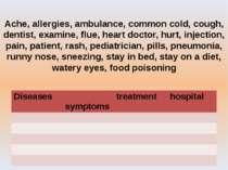 Ache, allergies, ambulance, common cold, cough, dentist, examine, flue, heart...