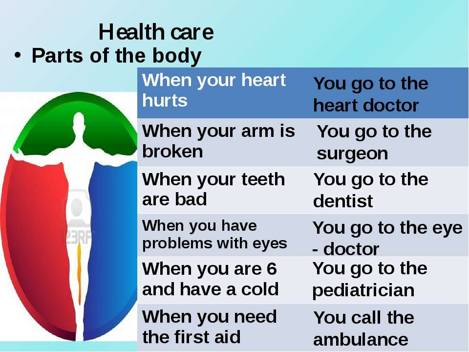 Health care Parts of the body You go to the heart doctor You go to the surgeo...