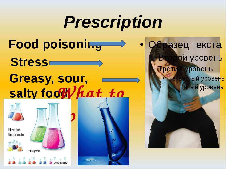 Prescription Food poisoning Stress Greasy, sour, salty food What to do?