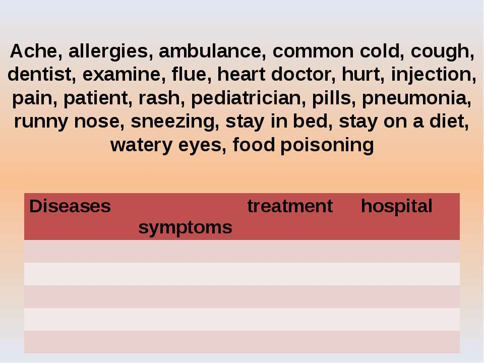 Ache, allergies, ambulance, common cold, cough, dentist, examine, flue, heart...