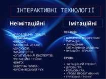ІНТЕРАКТИВНІ ТЕХНОЛОГІЇ Неімітаційні Імітаційні ПРОБЛЕМНА ЛЕКЦІЯ; СЕМІНАР; БЕ...