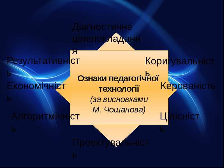 Ознаки педагогічної технології (за висновками М. Чошанова) Діагностичне цілеп...