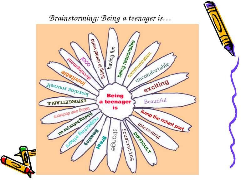 Brainstorming: Being a teenager is…