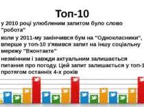 """Топ-10 у 2010 році улюбленим запитом було слово """"робота"""" коли у 2011-му закін..."""