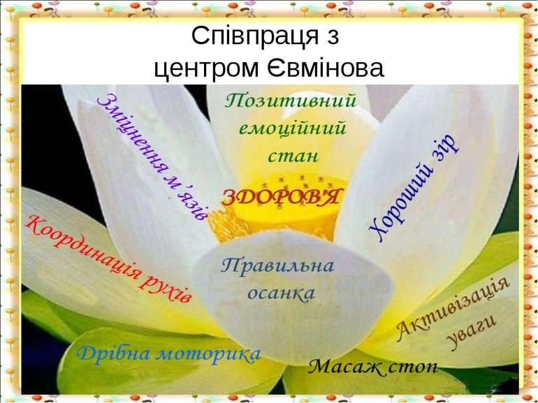Співпраця з центром Євмінова