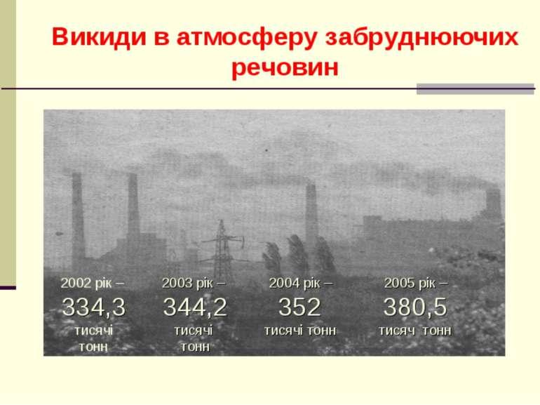 Викиди в атмосферу забруднюючих речовин 2002 рік – 334,3 тисячі тонн 2003 рік...