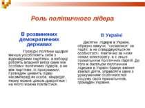 Роль політичного лідера В розвинених демократичних державах Провідні політики...