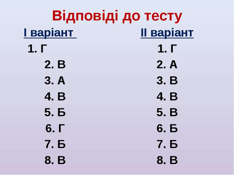 Відповіді до тесту І варіант 1. Г 2. В 3. А 4. В 5. Б 6. Г 7. Б 8. В ІІ варіа...