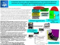 Створення квантової теорії вимірювального перетворення фізичних величин на ос...