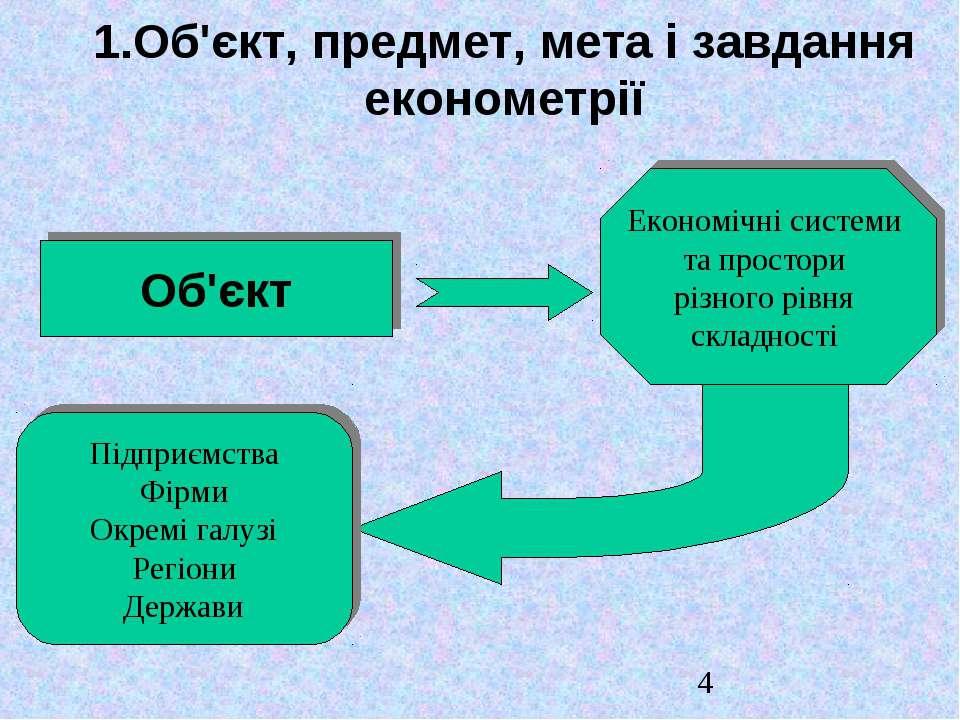 1.Об'єкт, предмет, мета i завдання економетрії Об'єкт Економічні системи та п...