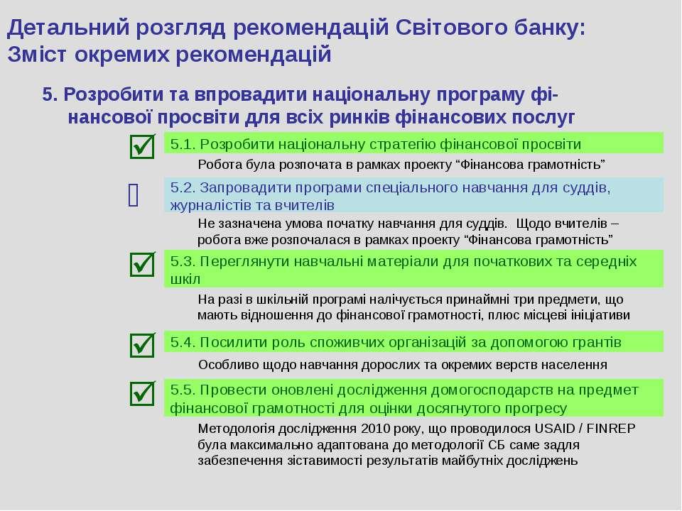 Детальний розгляд рекомендацій Світового банку: Зміст окремих рекомендацій 5....