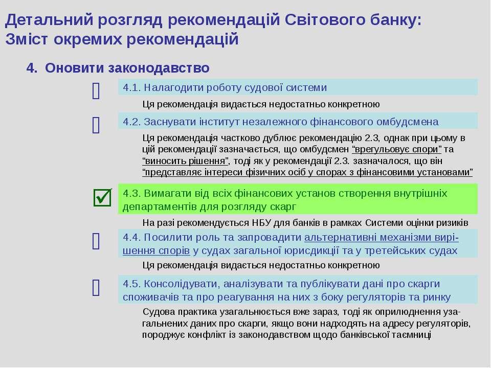 Детальний розгляд рекомендацій Світового банку: Зміст окремих рекомендацій 4....