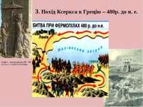 3. Похід Ксеркса в Грецію – 480р. до н. е. Ксеркс I— персидський цар (486 – 4...