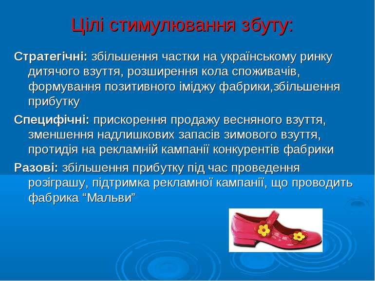 Цілі стимулювання збуту: Стратегічні: збільшення частки на українському ринку...
