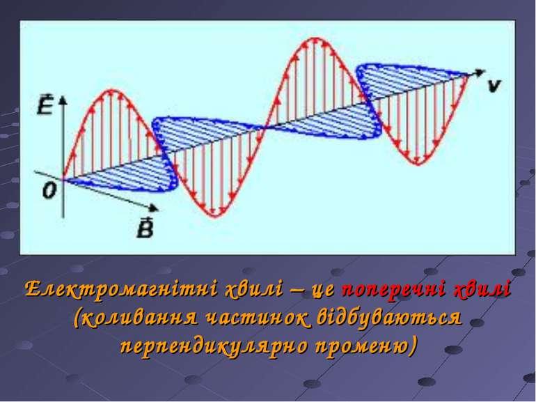 Електромагнітні хвилі – це поперечні хвилі (коливання частинок відбуваються п...