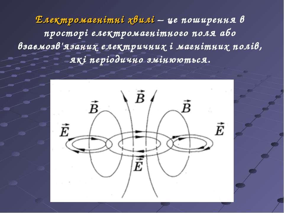 Електромагнітні хвилі – це поширення в просторі електромагнітного поля або вз...