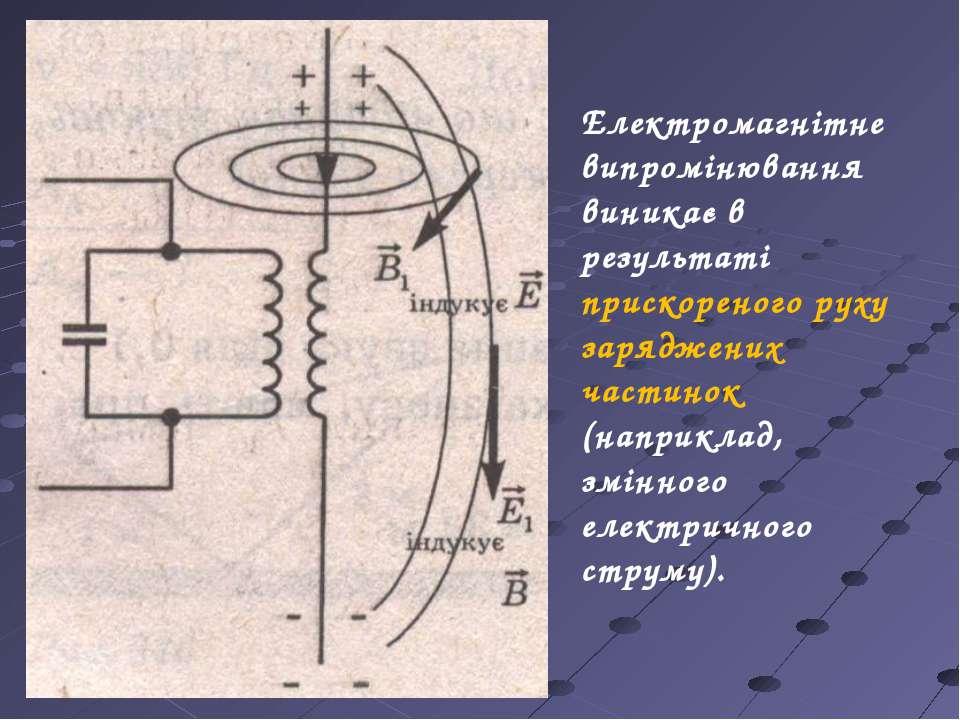 Електромагнітне випромінювання виникає в результаті прискореного руху зарядже...