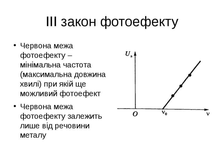 ІІІ закон фотоефекту Червона межа фотоефекту – мінімальна частота (максимальн...