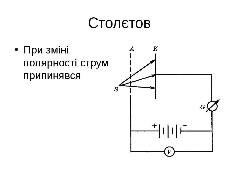 Столєтов При зміні полярності струм припинявся